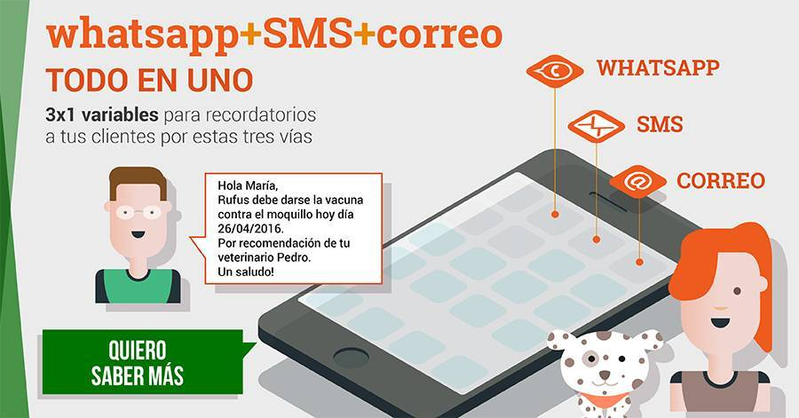 la herramienta whatsapp marketing
